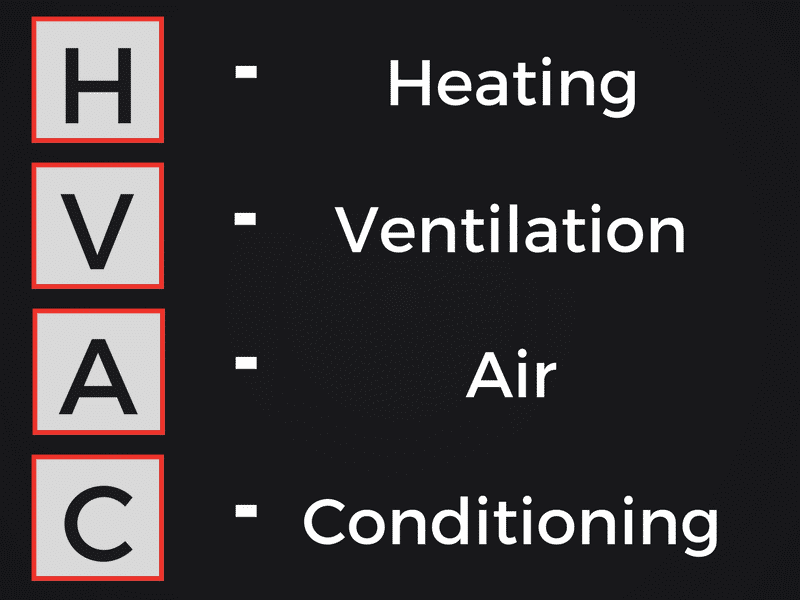 what is hvac and what does it stand for meaning and definition. Black Bedroom Furniture Sets. Home Design Ideas