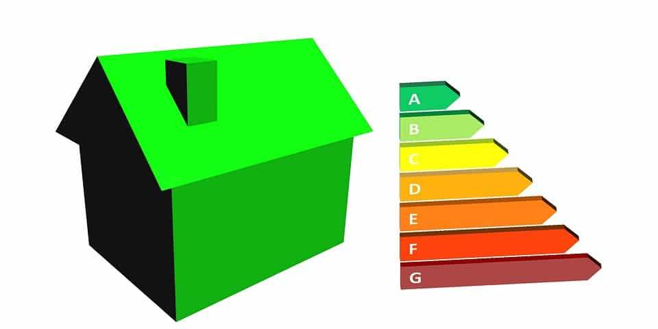 Lennox air conditioner buyers guide hvac brand review for Energy efficient brands