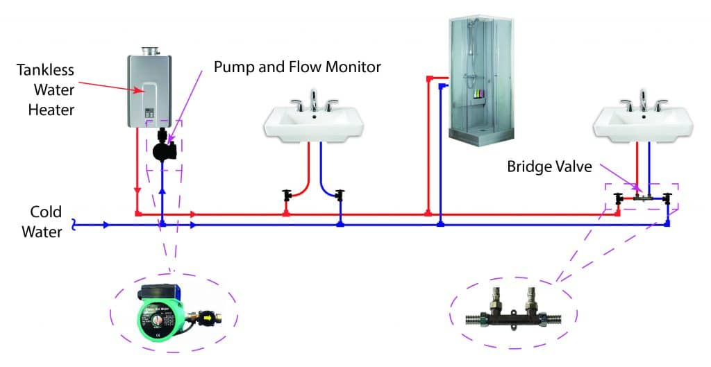 Heat Pump Water Heaters What Are They How They Help In Manual Guide