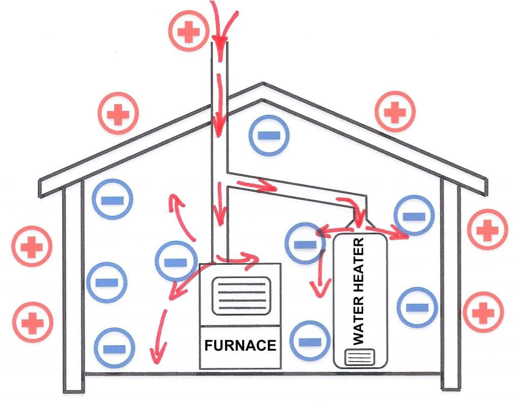Whole House Attic Fan Wiring Diagram Together With Whole House Attic